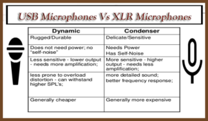 Usb Microphones Vs Xlr Microphones