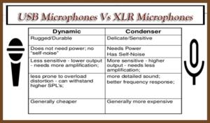 Usb Microphones Vs Xlr Microphones